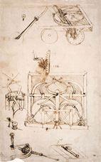 Otomobil, 1478-1480